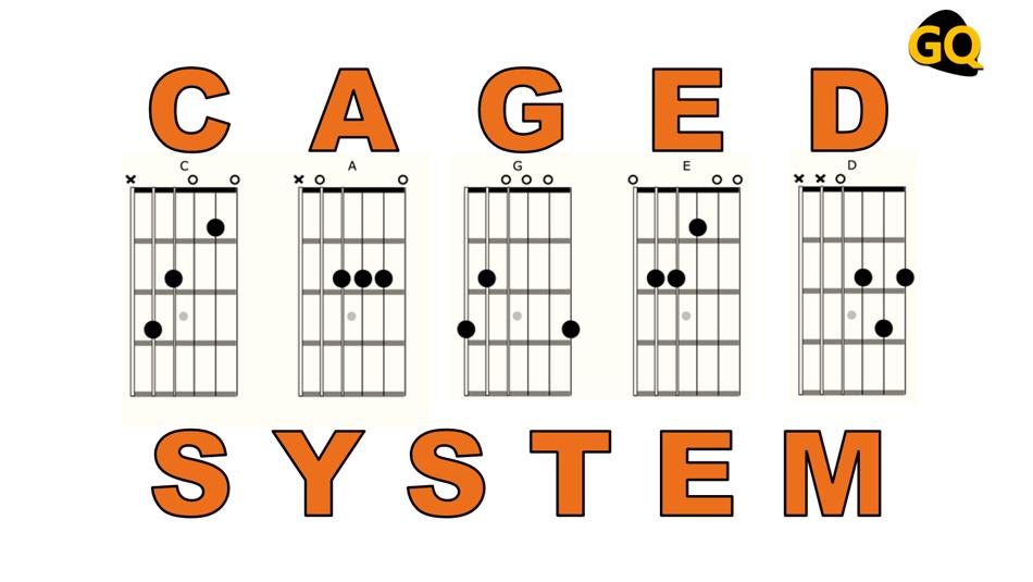 CAGED System Guitar, Guitarra.