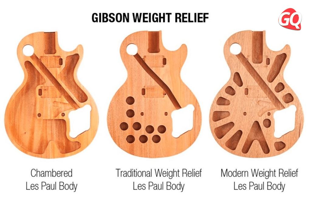 Tipos de alívio de peso da guitarra Gibson Les Paul.