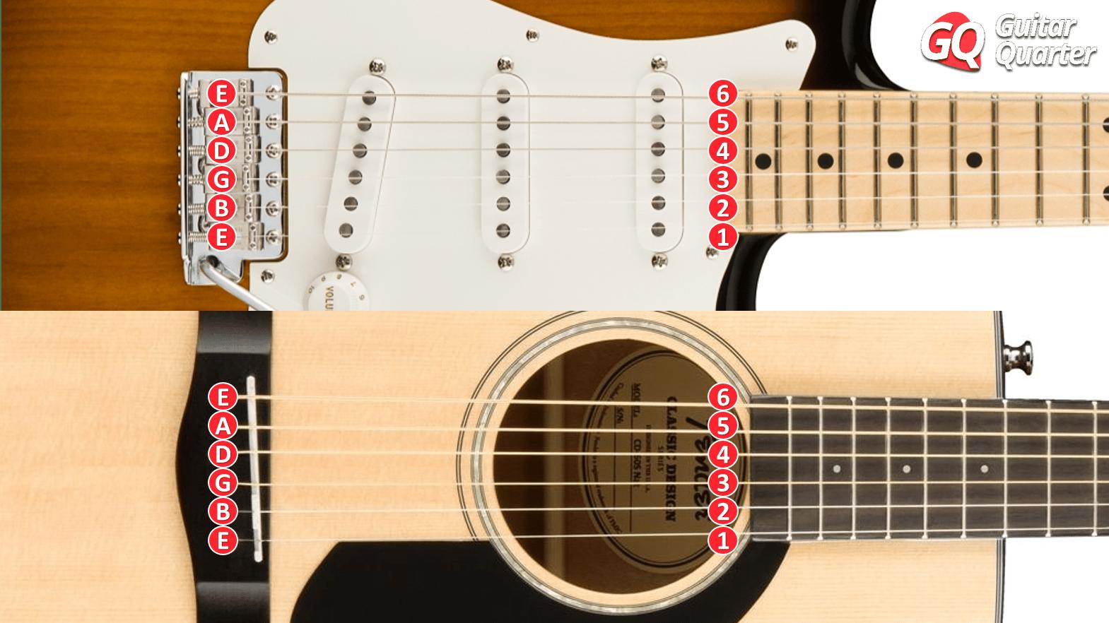 Nomes das cordas da guitarra: notas e números