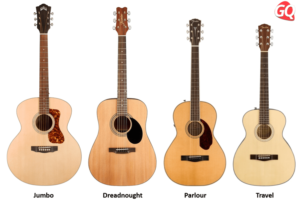 The most popular acoustic guitar body type are Jumbo, Dreadnought, Parlour and Travel.