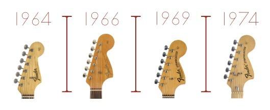 Los clavijeros de las Stratocaster a lo largo de los años.